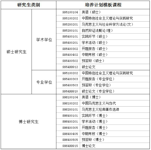 【高校指导教师制定培养计划内容】